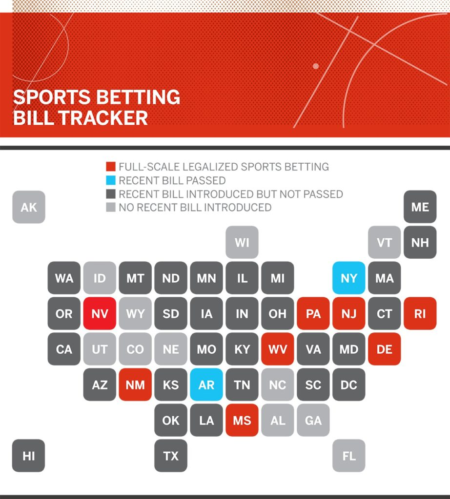 sports betting bill tracker